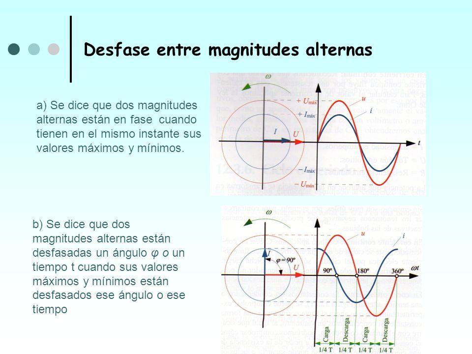 Desfase entre magnitudes alternas a) Se dice que dos magnitudes alternas están en fase cuando tienen en el mismo instante sus valores máximos y mínimo