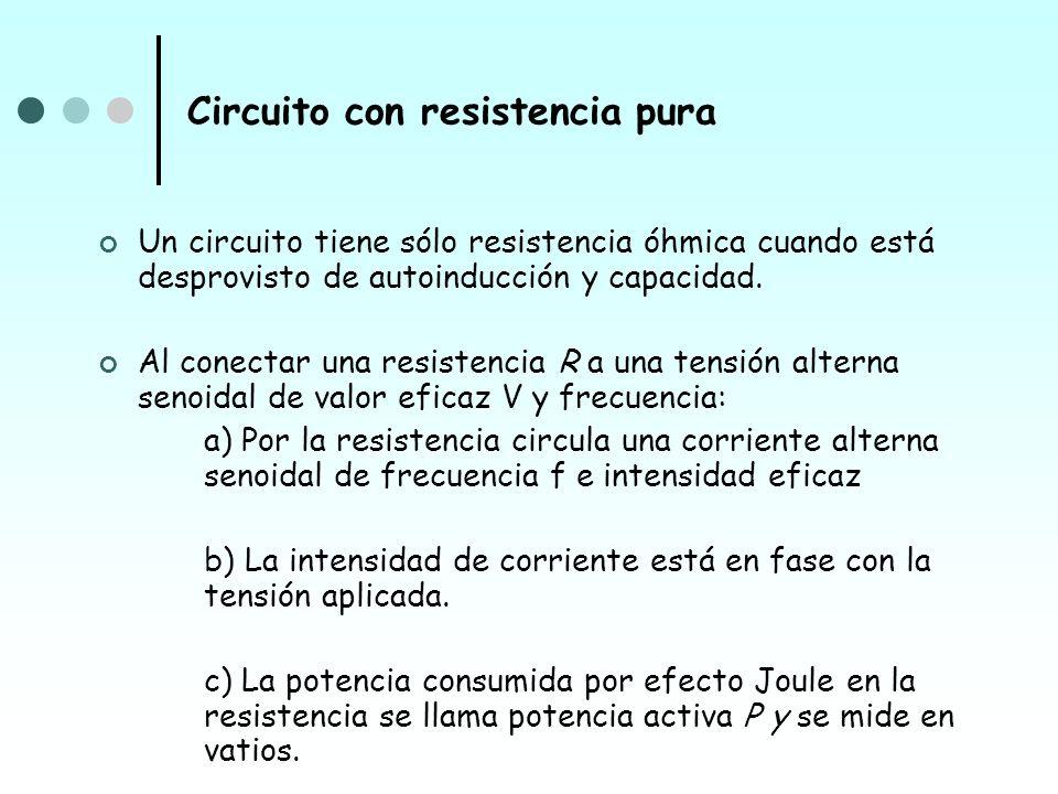 Circuito con resistencia pura Un circuito tiene sólo resistencia óhmica cuando está desprovisto de autoinducción y capacidad. Al conectar una resisten