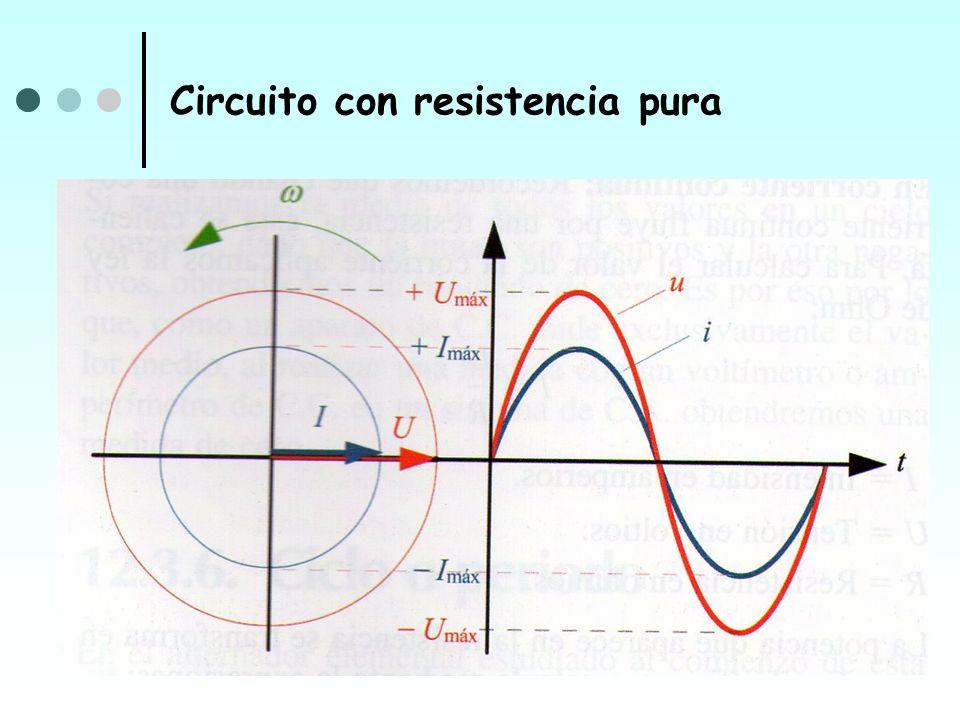 Circuito con resistencia pura