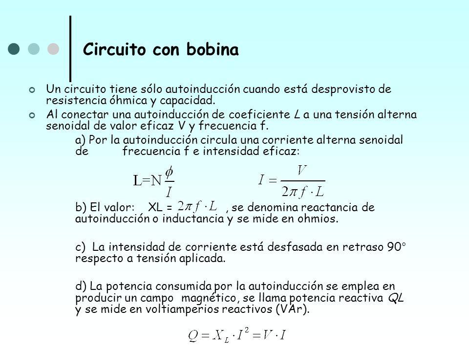 Circuito con bobina Un circuito tiene sólo autoinducción cuando está desprovisto de resistencia óhmica y capacidad. Al conectar una autoinducción de