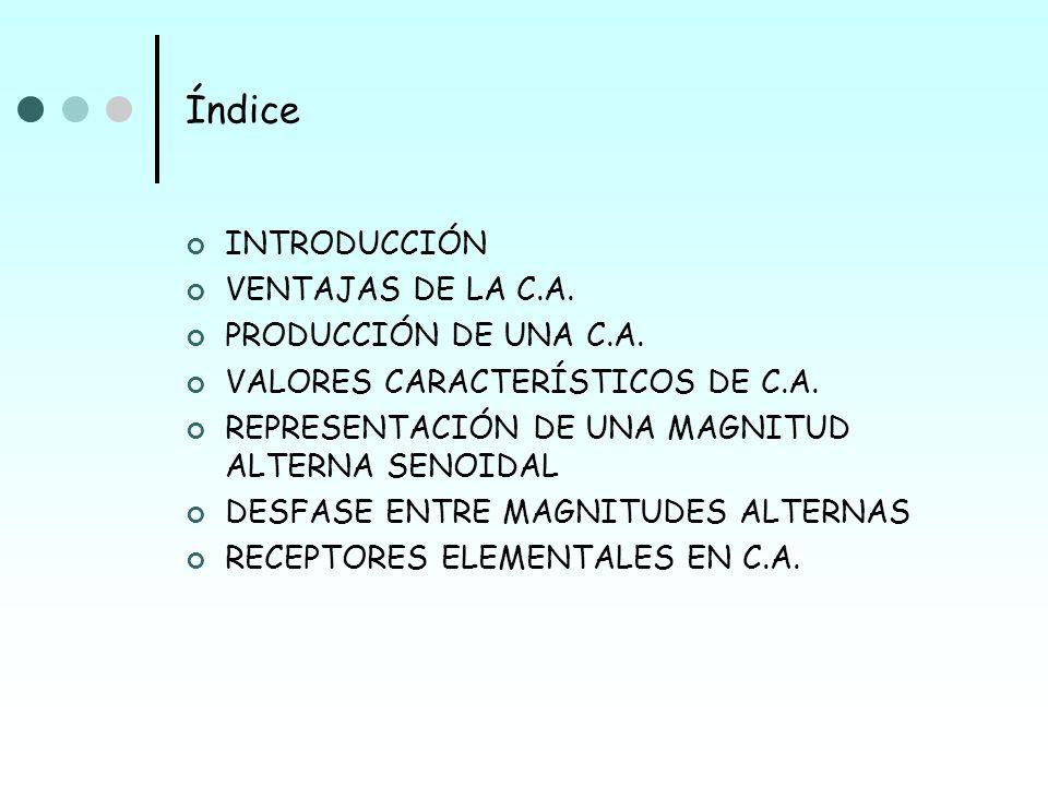 Índice INTRODUCCIÓN VENTAJAS DE LA C.A. PRODUCCIÓN DE UNA C.A. VALORES CARACTERÍSTICOS DE C.A. REPRESENTACIÓN DE UNA MAGNITUD ALTERNA SENOIDAL DESFASE