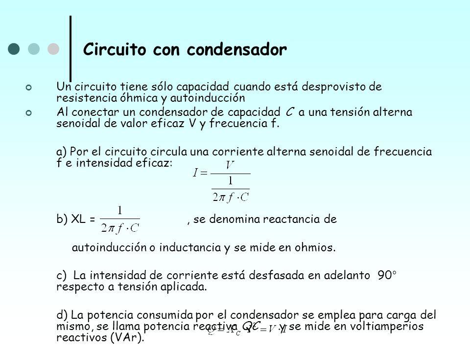 Circuito con condensador Un circuito tiene sólo capacidad cuando está desprovisto de resistencia óhmica y autoinducción Al conectar un condensador de