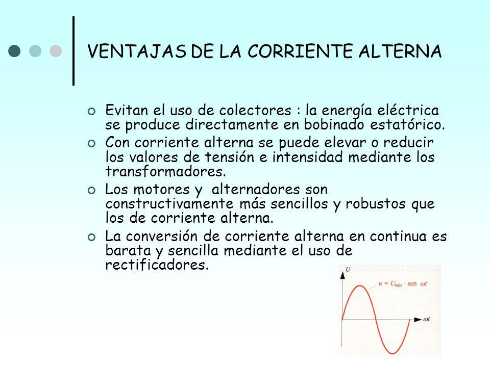VENTAJAS DE LA CORRIENTE ALTERNA Evitan el uso de colectores : la energía eléctrica se produce directamente en bobinado estatórico. Con corriente alte