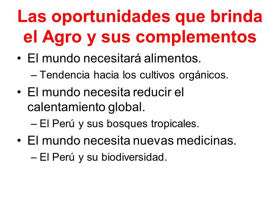 Las oportunidades que brinda el Agro y sus complementos El mundo necesitará alimentos. –Tendencia hacia los cultivos orgánicos. El mundo necesita redu