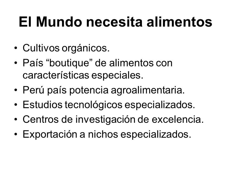 Cultivos orgánicos. País boutique de alimentos con características especiales. Perú país potencia agroalimentaria. Estudios tecnológicos especializado