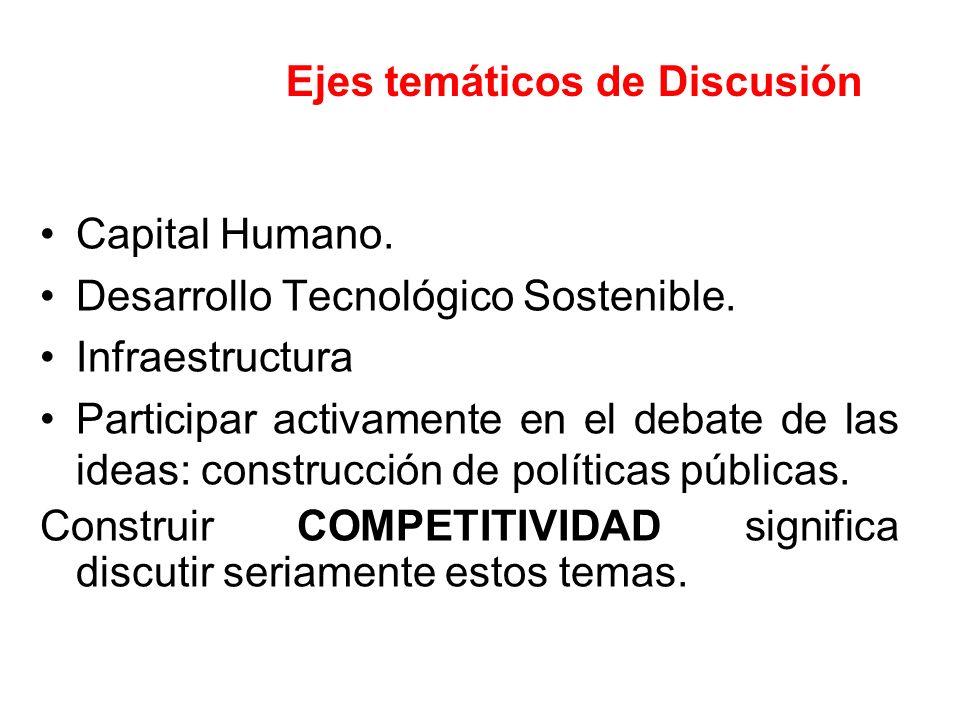 Capital Humano. Desarrollo Tecnológico Sostenible. Infraestructura Participar activamente en el debate de las ideas: construcción de políticas pública