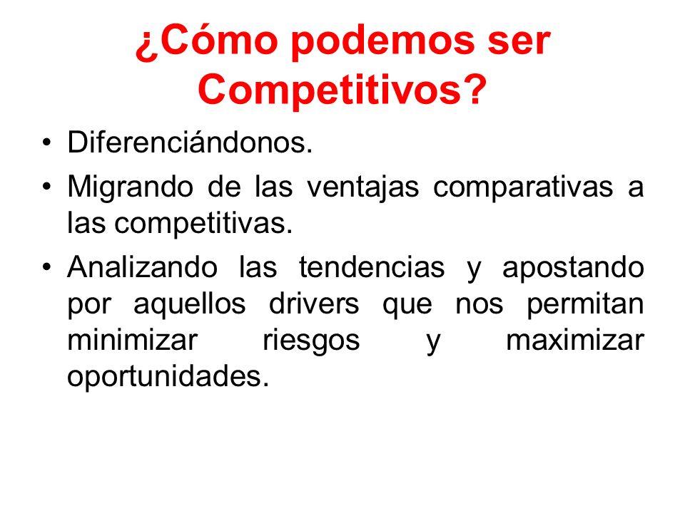 ¿Cómo podemos ser Competitivos? Diferenciándonos. Migrando de las ventajas comparativas a las competitivas. Analizando las tendencias y apostando por