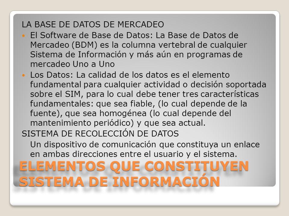 ELEMENTOS QUE CONSTITUYEN SISTEMA DE INFORMACIÓN LA BASE DE DATOS DE MERCADEO El Software de Base de Datos: La Base de Datos de Mercadeo (BDM) es la c