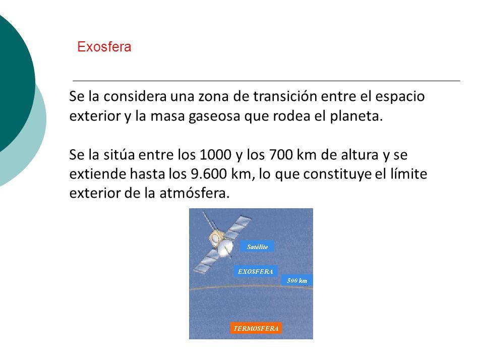 Se la considera una zona de transición entre el espacio exterior y la masa gaseosa que rodea el planeta. Se la sitúa entre los 1000 y los 700 km de al