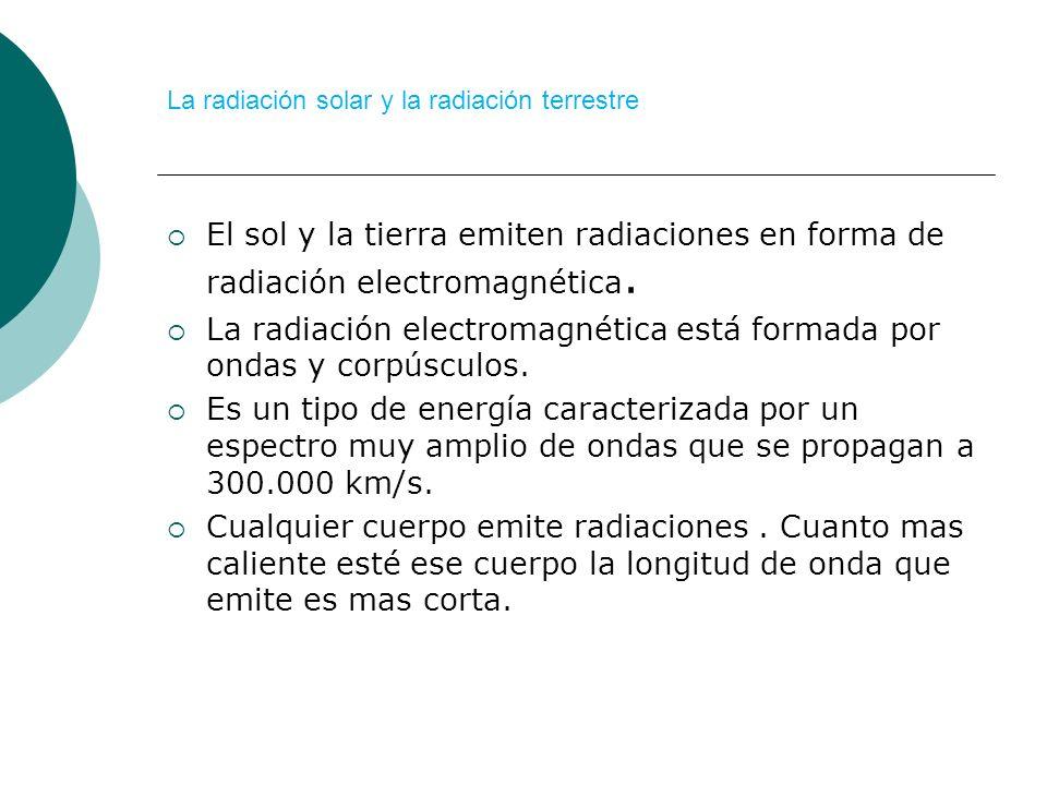 La radiación solar y la radiación terrestre El sol y la tierra emiten radiaciones en forma de radiación electromagnética. La radiación electromagnétic