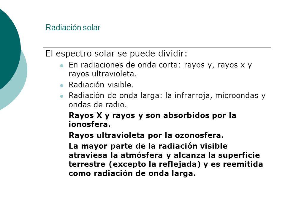 Radiación solar El espectro solar se puede dividir: En radiaciones de onda corta: rayos y, rayos x y rayos ultravioleta. Radiación visible. Radiación