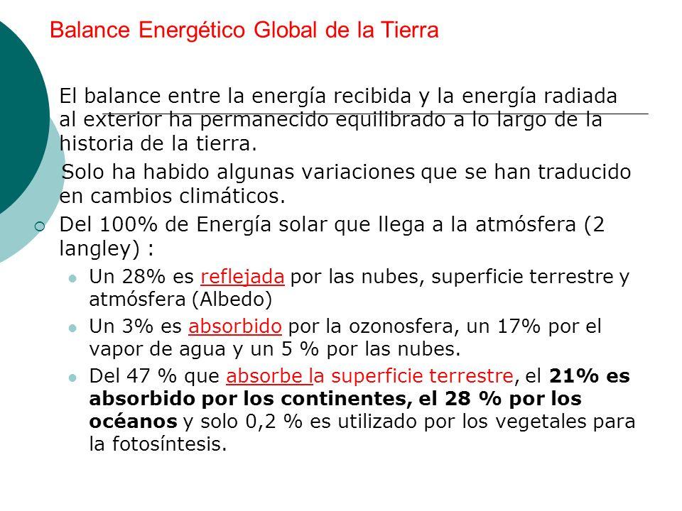 Balance Energético Global de la Tierra El balance entre la energía recibida y la energía radiada al exterior ha permanecido equilibrado a lo largo de