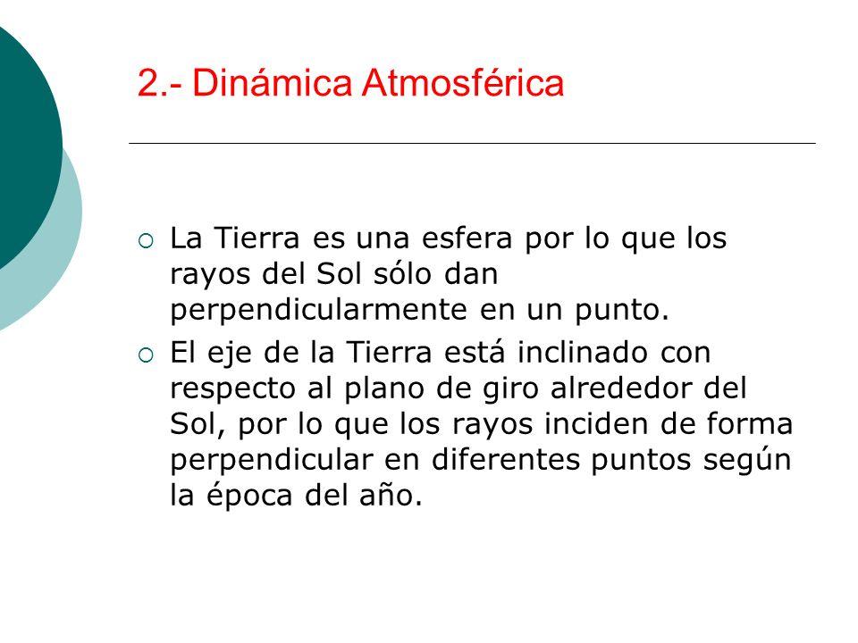 2.- Dinámica Atmosférica La Tierra es una esfera por lo que los rayos del Sol sólo dan perpendicularmente en un punto. El eje de la Tierra está inclin