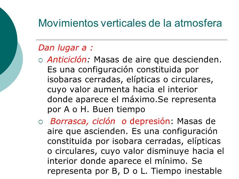 Movimientos verticales de la atmosfera Dan lugar a : Anticiclón: Masas de aire que descienden. Es una configuración constituida por isobaras cerradas,