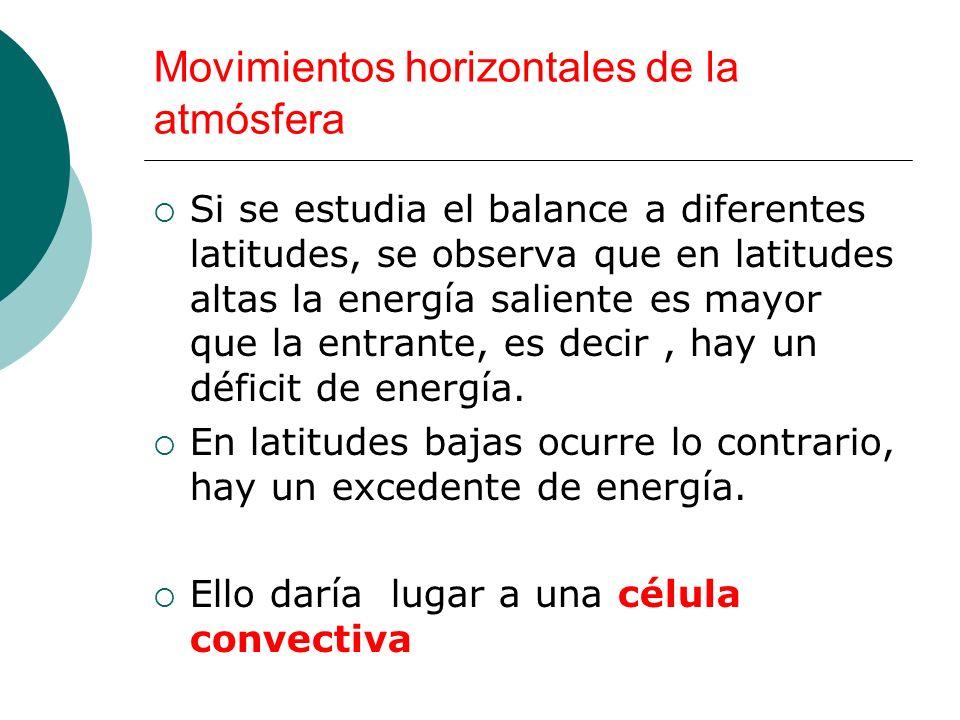 Movimientos horizontales de la atmósfera Si se estudia el balance a diferentes latitudes, se observa que en latitudes altas la energía saliente es may