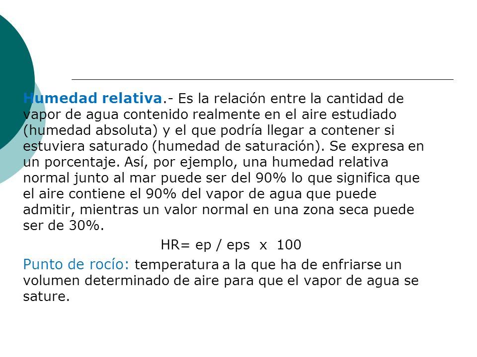 Humedad relativa.- Es la relación entre la cantidad de vapor de agua contenido realmente en el aire estudiado (humedad absoluta) y el que podría llega