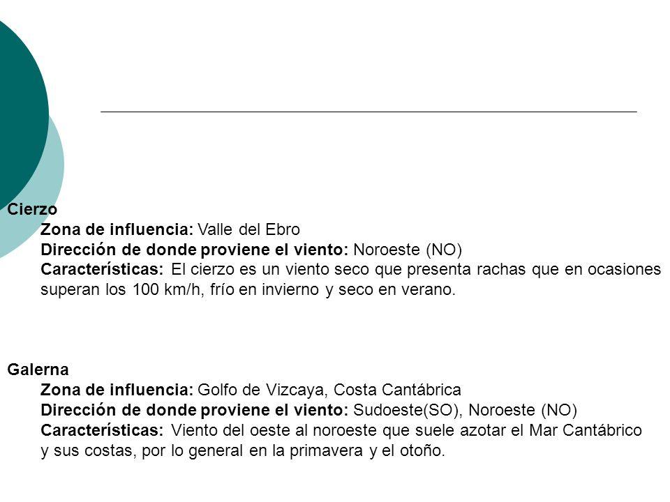 Cierzo Zona de influencia: Valle del Ebro Dirección de donde proviene el viento: Noroeste (NO) Características: El cierzo es un viento seco que presen