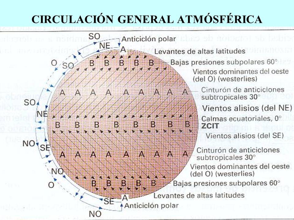CIRCULACIÓN GENERAL ATMÓSFÉRICA