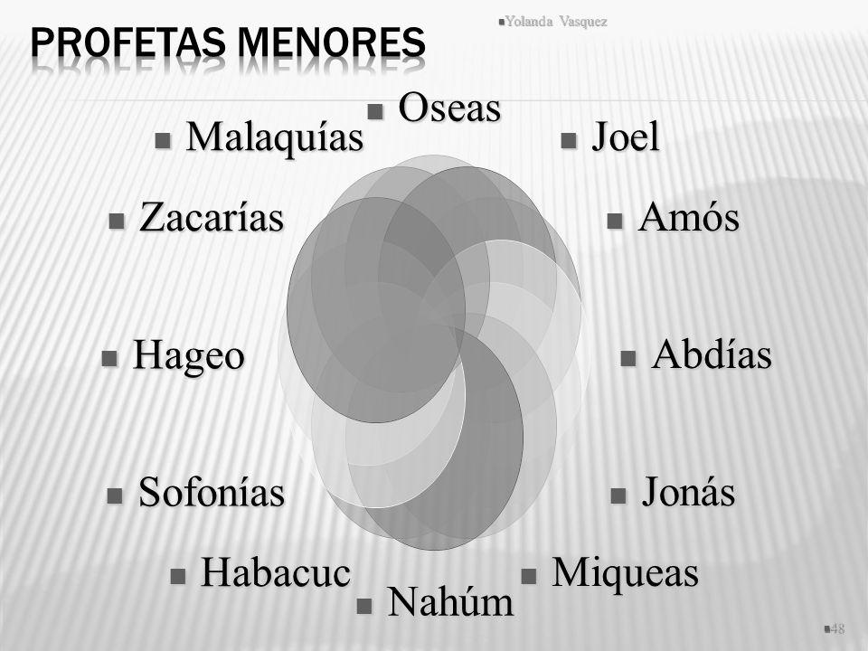 Oseas Oseas Joel Joel Amós Amós Abdías Abdías Jonás Jonás Miqueas Miqueas Nahúm Nahúm Yolanda Vasquez 48