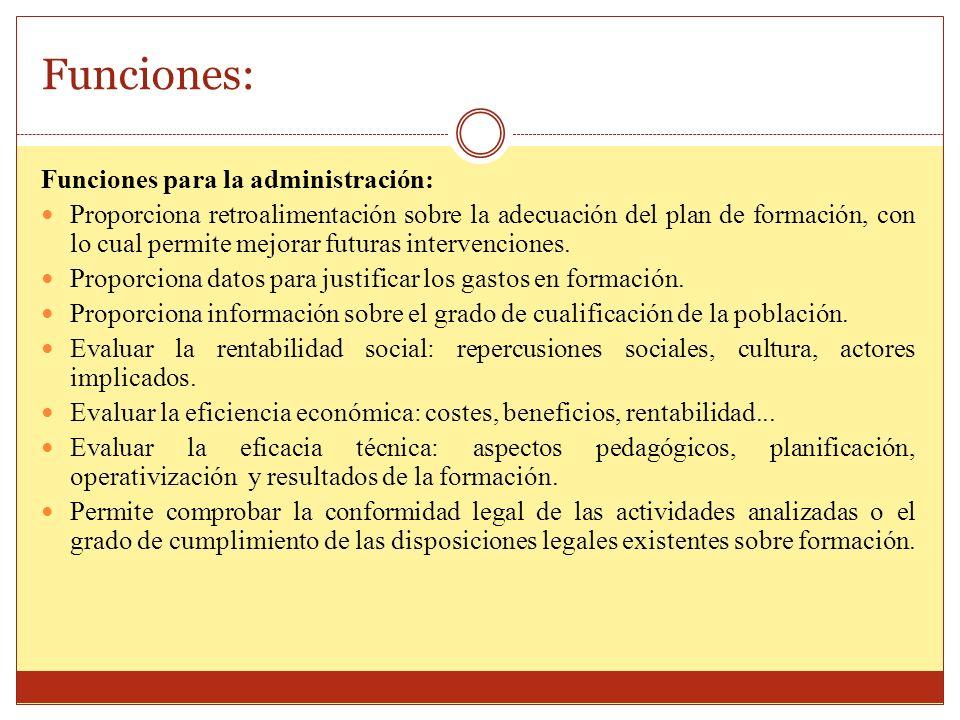 Funciones: Funciones para la administración: Proporciona retroalimentación sobre la adecuación del plan de formación, con lo cual permite mejorar futu