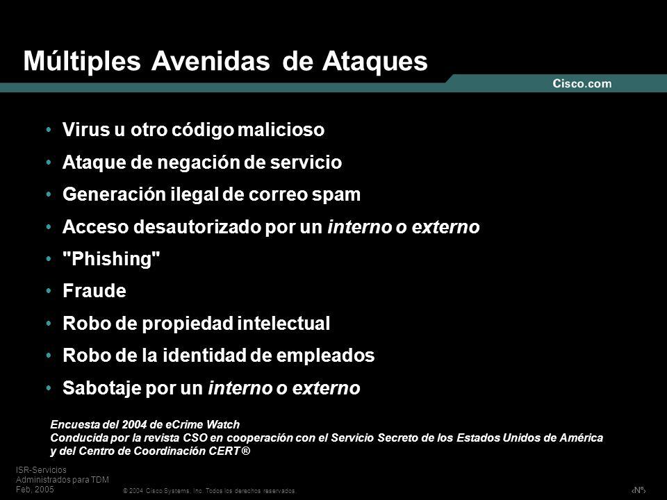 Nº © 2004 Cisco Systems, Inc. Todos los derechos reservados. ISR-Servicios Administrados para TDM Feb, 2005 Múltiples Avenidas de Ataques Virus u otro