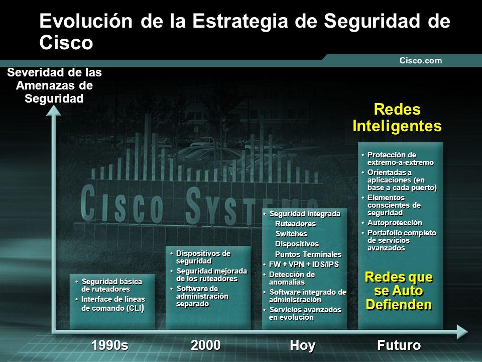 Nº © 2004 Cisco Systems, Inc. Todos los derechos reservados. ISR-Servicios Administrados para TDM Feb, 2005 Evolución de la Estrategia de Seguridad de
