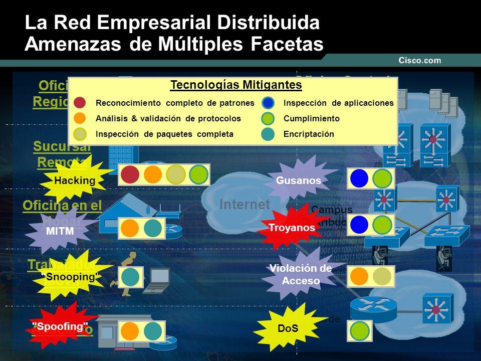 Nº © 2004 Cisco Systems, Inc. Todos los derechos reservados. ISR-Servicios Administrados para TDM Feb, 2005 La Red Empresarial Distribuida Amenazas de