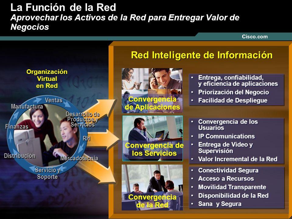 Nº © 2004 Cisco Systems, Inc. Todos los derechos reservados. ISR-Servicios Administrados para TDM Feb, 2005 Red Inteligente de Información La Función