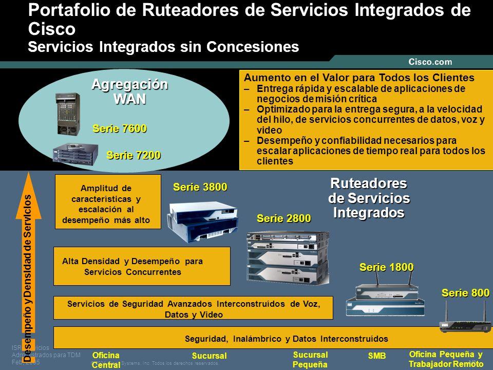 Nº © 2004 Cisco Systems, Inc. Todos los derechos reservados. ISR-Servicios Administrados para TDM Feb, 2005 Portafolio de Ruteadores de Servicios Inte