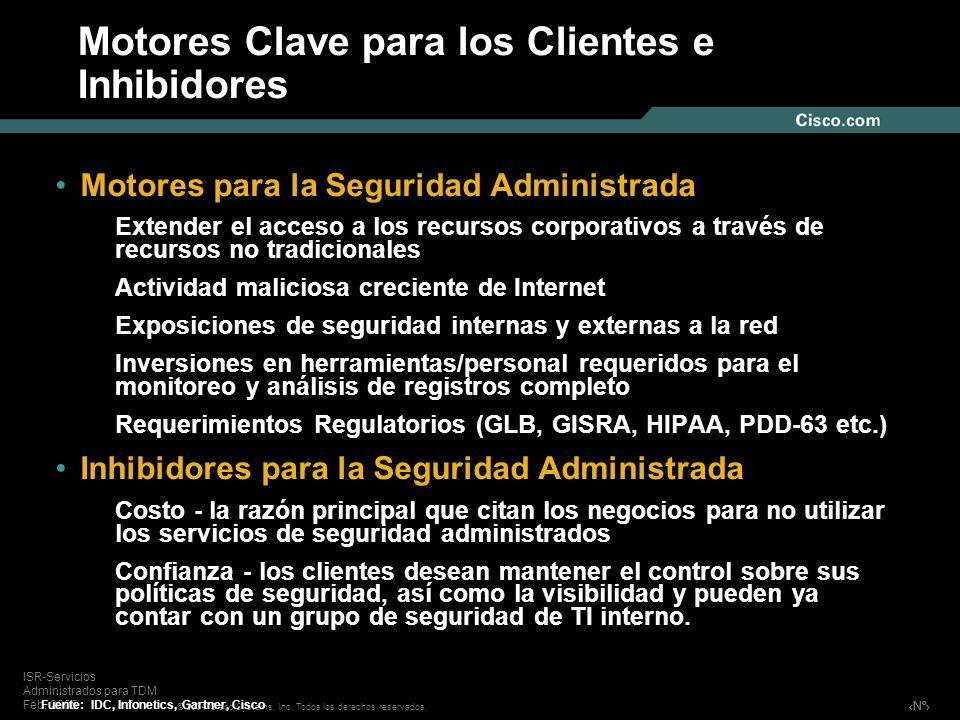 Nº © 2004 Cisco Systems, Inc. Todos los derechos reservados. ISR-Servicios Administrados para TDM Feb, 2005 Motores Clave para los Clientes e Inhibido