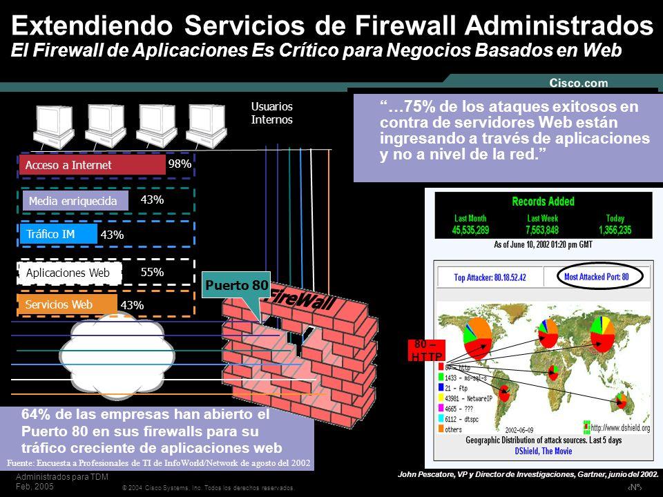 Nº © 2004 Cisco Systems, Inc. Todos los derechos reservados. ISR-Servicios Administrados para TDM Feb, 2005 Internet Usuarios Internos Puerto 80 Servi