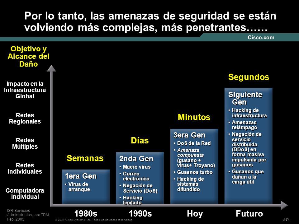 Nº © 2004 Cisco Systems, Inc. Todos los derechos reservados. ISR-Servicios Administrados para TDM Feb, 2005 Por lo tanto, las amenazas de seguridad se