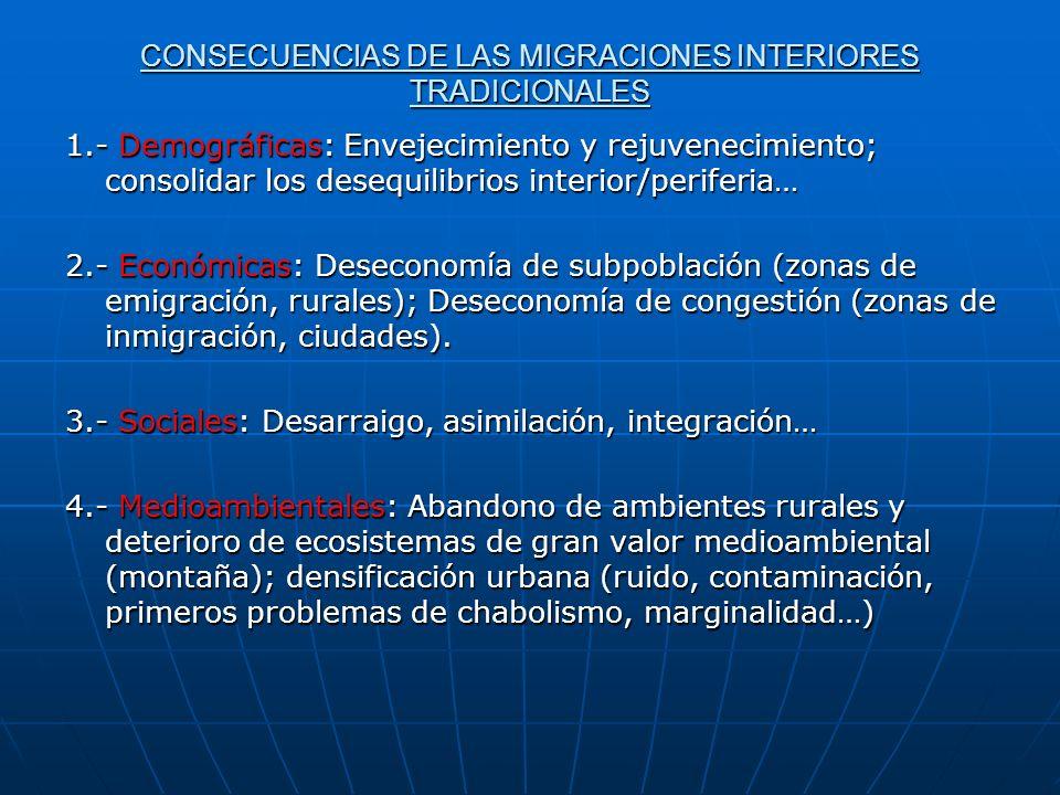 CONSECUENCIAS DE LAS MIGRACIONES INTERIORES TRADICIONALES 1.- Demográficas: Envejecimiento y rejuvenecimiento; consolidar los desequilibrios interior/