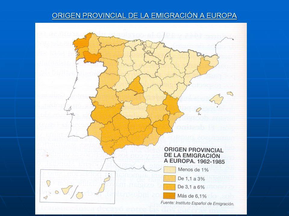 ORIGEN PROVINCIAL DE LA EMIGRACIÓN A EUROPA