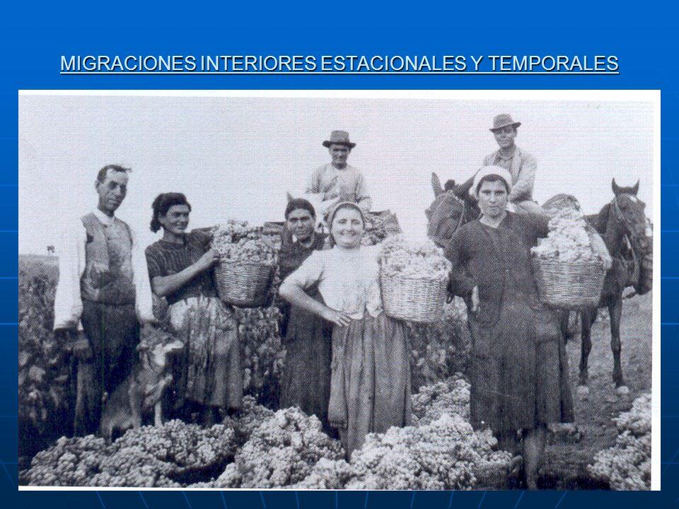 ÉXODO RURAL 1.- Movimiento migratorio campo-ciudad.