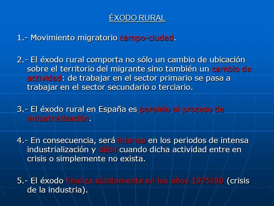 ÉXODO RURAL 1.- Movimiento migratorio campo-ciudad. 2.- El éxodo rural comporta no sólo un cambio de ubicación sobre el territorio del migrante sino t