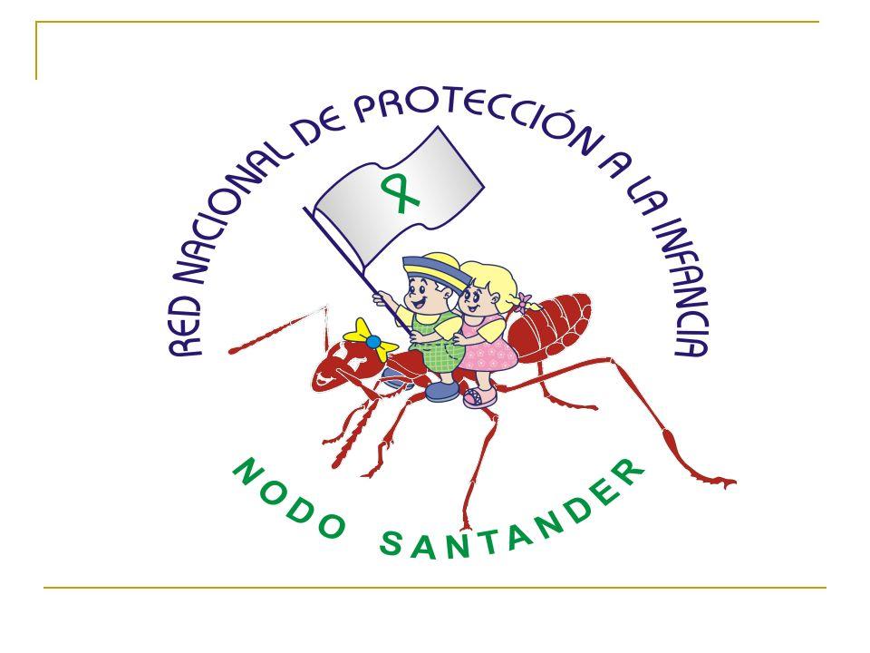 1997 Proyecto de Auto evaluación y Fortalecimiento Institucional RED DE PROTECCIÓN INFANCIA NODO SANTANDER RED DE PROTECCIÓN INFANCIA NODO SANTANDER