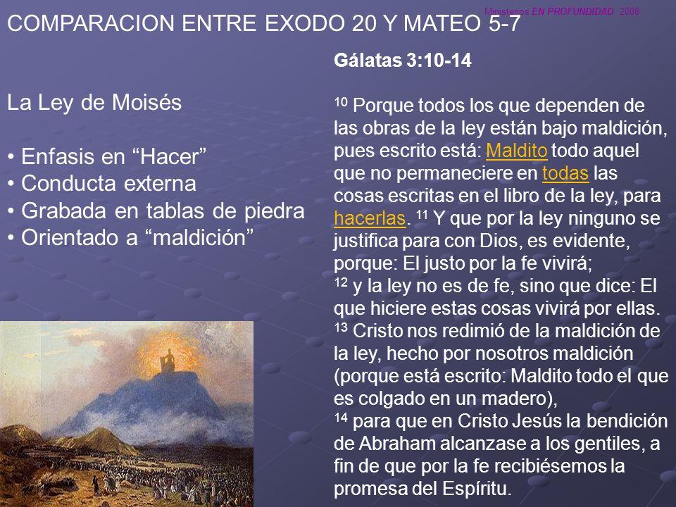 Ministerios EN PROFUNDIDAD 2008 BOSQUEJO DE LEVITICO Los Sacrificios (Caps.