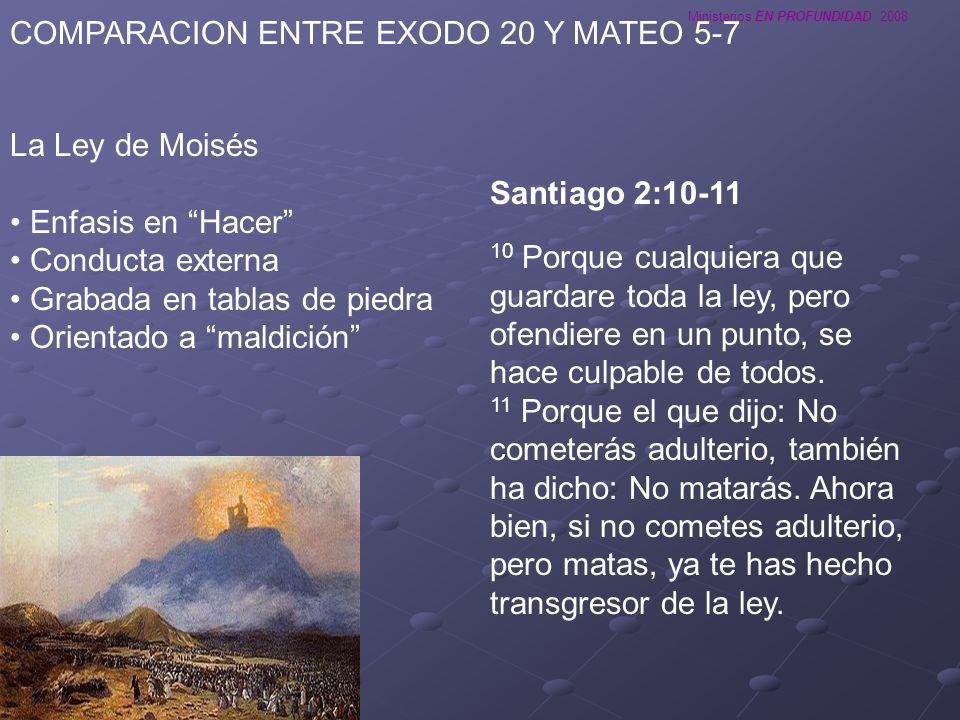Ministerios EN PROFUNDIDAD 2008 COMPARACION ENTRE EXODO 20 Y MATEO 5-7 La Ley de Moisés Enfasis en Hacer Conducta externa Grabada en tablas de piedra