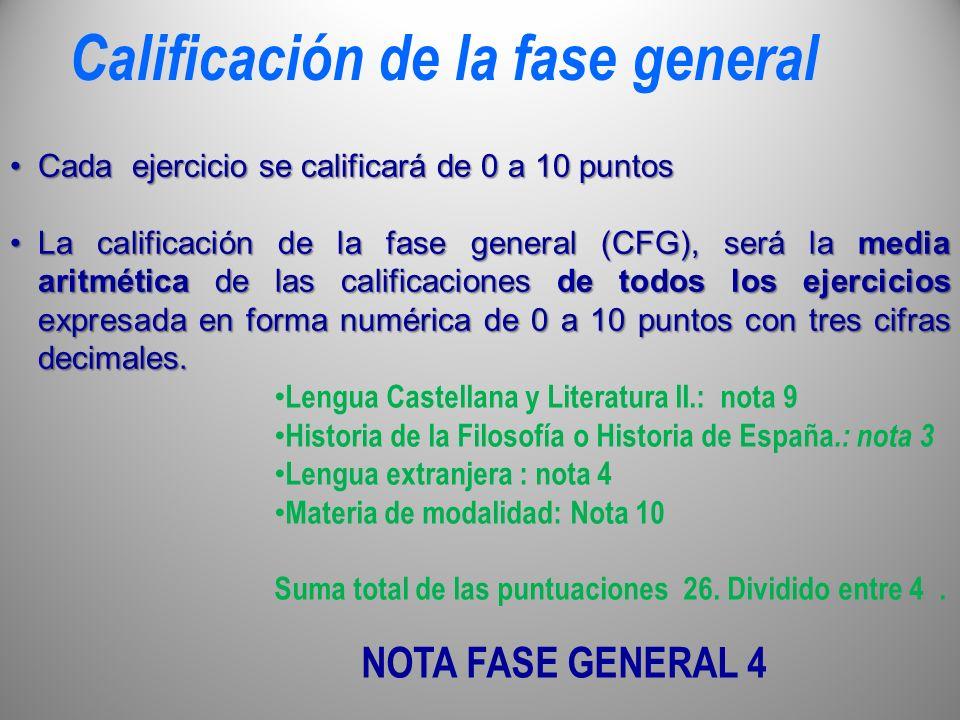 Calificación de la fase general Cada ejercicio se calificará de 0 a 10 puntosCada ejercicio se calificará de 0 a 10 puntos La calificación de la fase