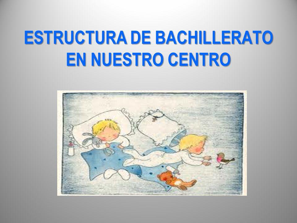Asignaturas de 1º de Bachillerato Asignaturas Comunes: Lengua Francés Ingles C.