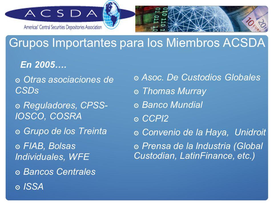Grupos Importantes para los Miembros ACSDA En 2005…. Otras asociaciones de CSDs Reguladores, CPSS- IOSCO, COSRA Grupo de los Treinta FIAB, Bolsas Indi