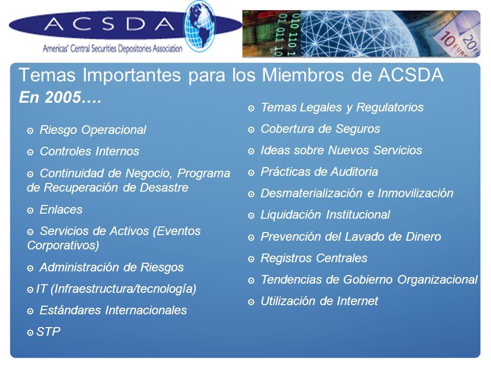 Temas Importantes para los Miembros de ACSDA En 2005…. Riesgo Operacional Controles Internos Continuidad de Negocio, Programa de Recuperación de Desas