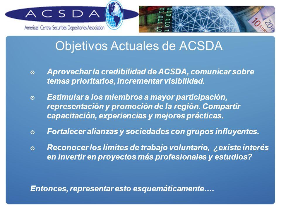 Objetivos Actuales de ACSDA Aprovechar la credibilidad de ACSDA, comunicar sobre temas prioritarios, incrementar visibilidad. Estimular a los miembros