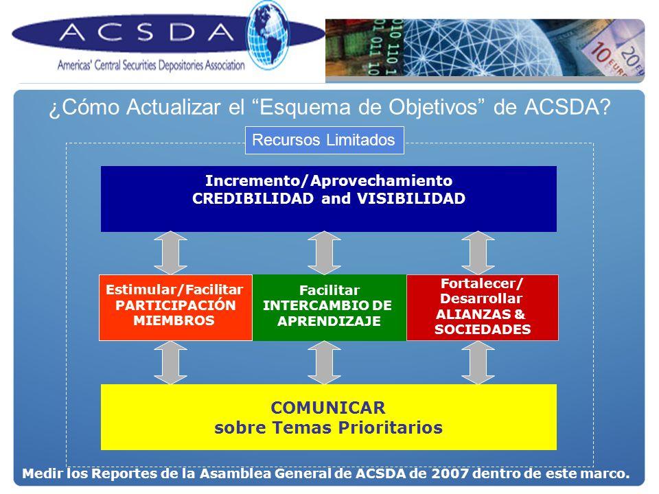 ¿Cómo Actualizar el Esquema de Objetivos de ACSDA? Incremento/Aprovechamiento CREDIBILIDAD and VISIBILIDAD Estimular/Facilitar PARTICIPACIÓN MIEMBROS