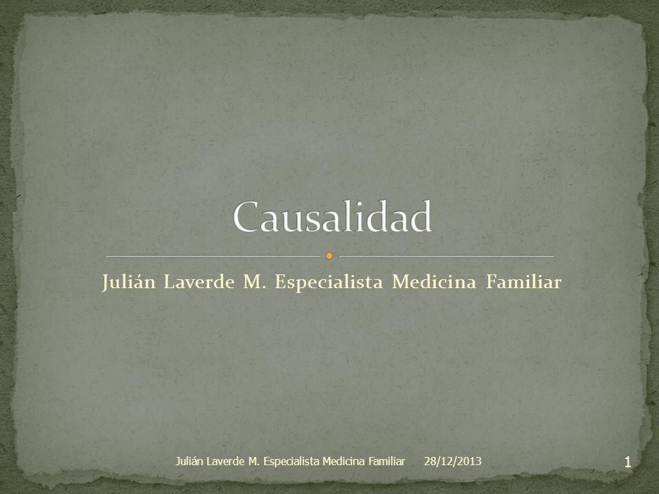 28/12/2013 22 Julián Laverde M. Especialista Medicina Familiar