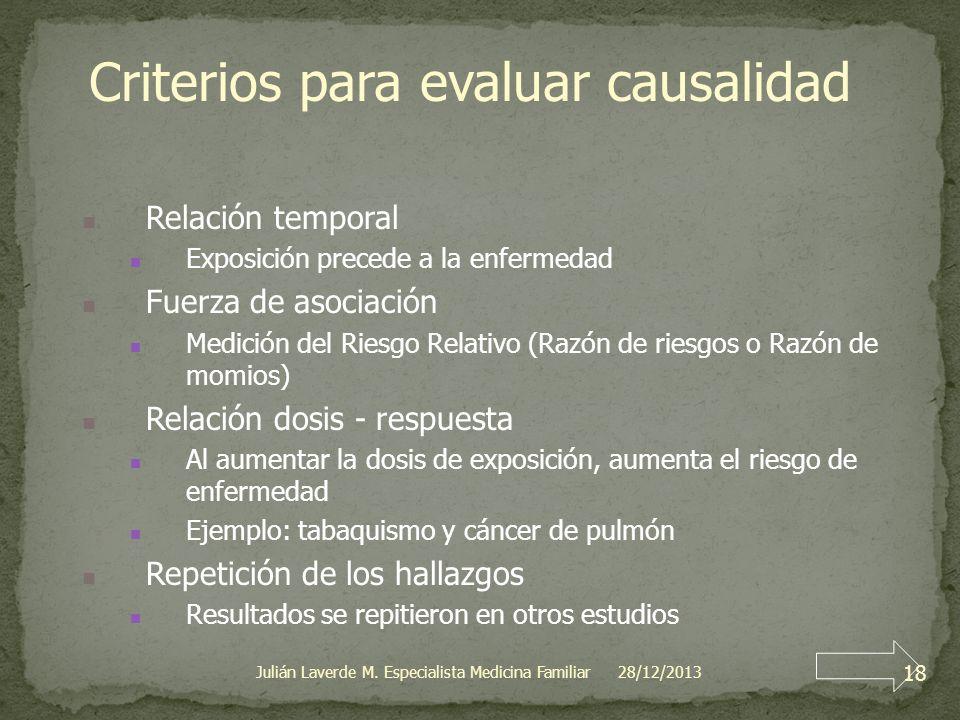Criterios para evaluar causalidad Relación temporal Exposición precede a la enfermedad Fuerza de asociación Medición del Riesgo Relativo (Razón de rie