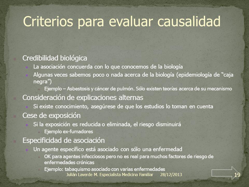 Criterios para evaluar causalidad Credibilidad biológica La asociación concuerda con lo que conocemos de la biología Algunas veces sabemos poco o nada