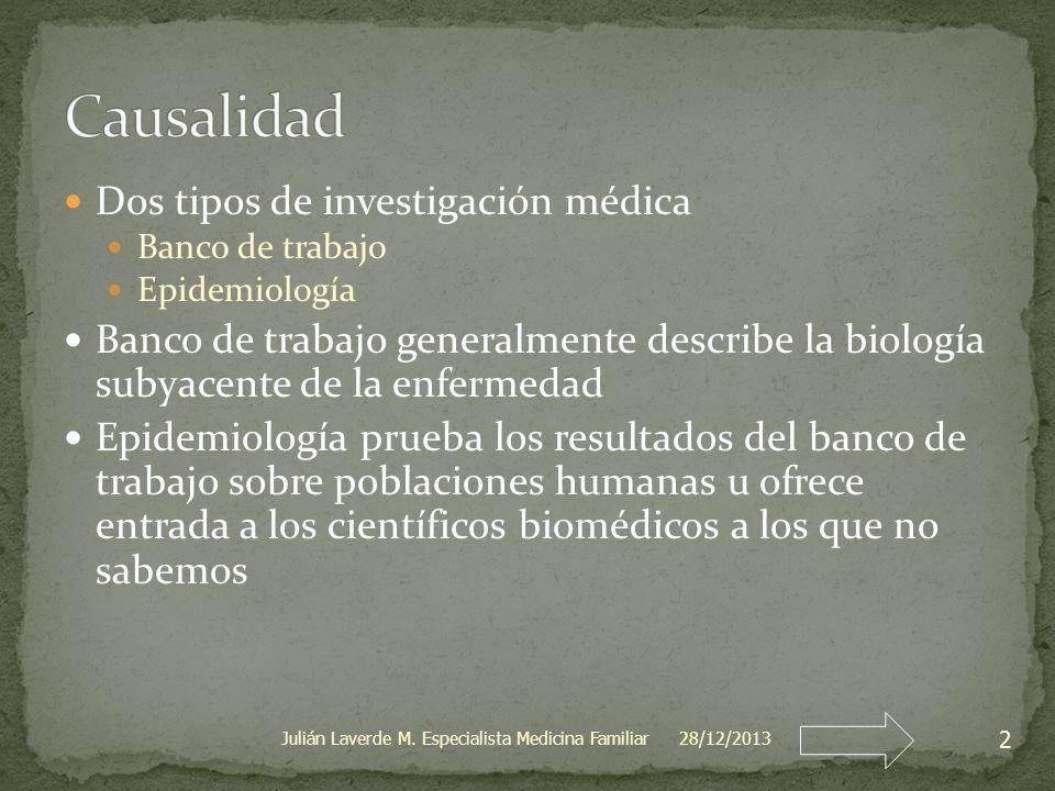 Dos tipos de investigación médica Banco de trabajo Epidemiología Banco de trabajo generalmente describe la biología subyacente de la enfermedad Epidem