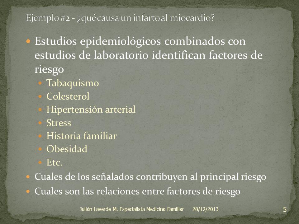 Tabaquismo+ + + y/o Colesterol Hipertensión Historia familiar StressObesidad IM 28/12/2013 16 Julián Laverde M.